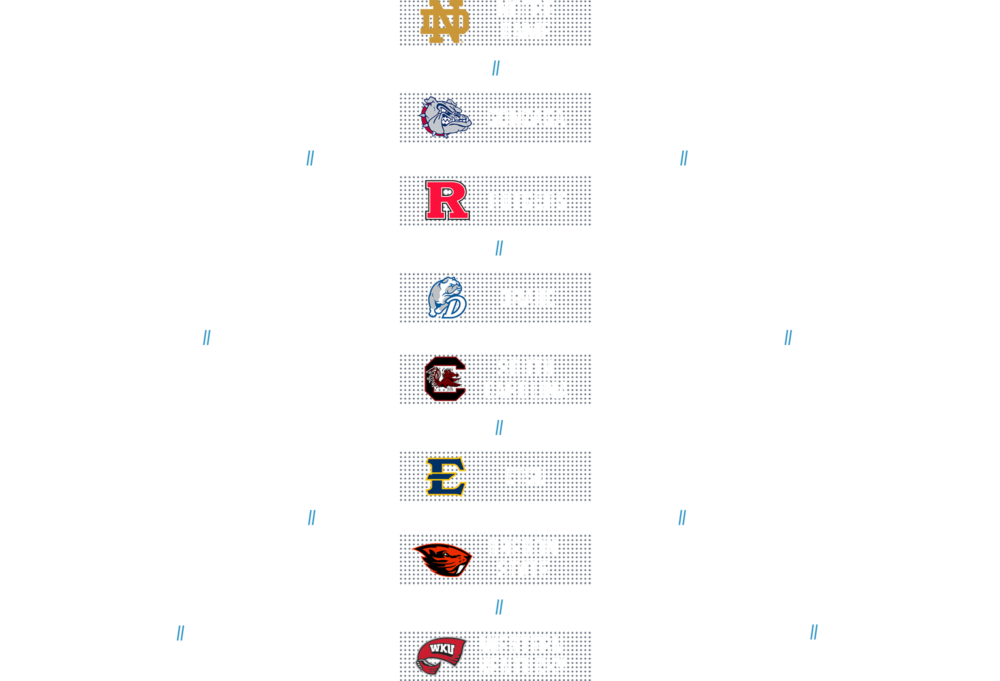 Womens Web Bracket3